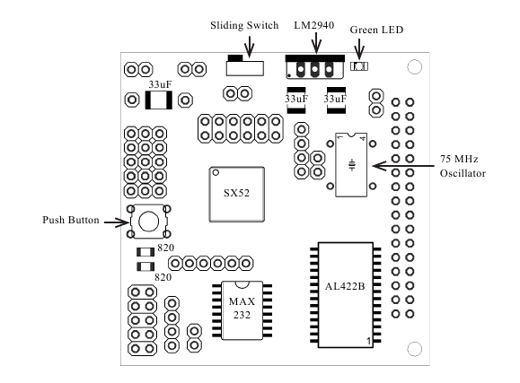 CMUcam2-top_components