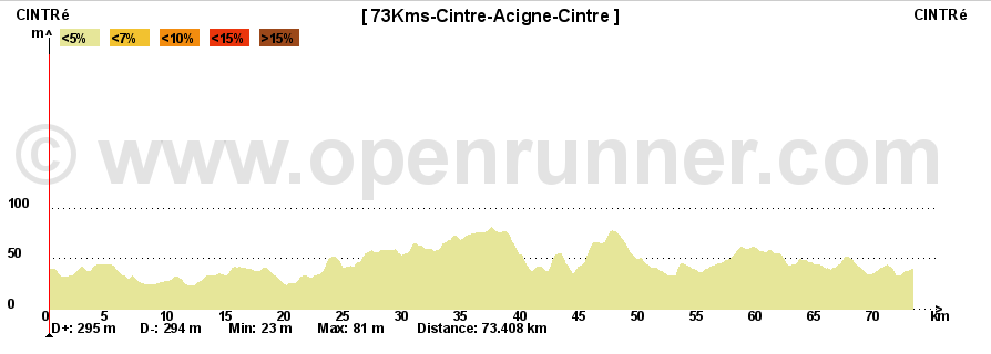 Cintre-Acigne-Cintre-Elevation