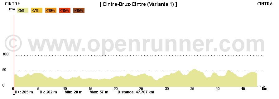 Cintre-Bruz-Cintre(Variante-1)-Elevation
