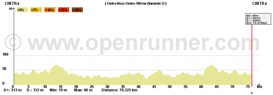 Cintre-Bruz-Cintre(Variante-2)-Elevation