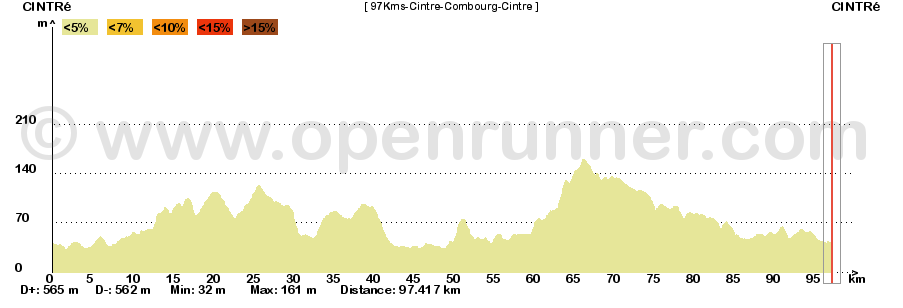Cintre-Combourg-Cintre-Elevation