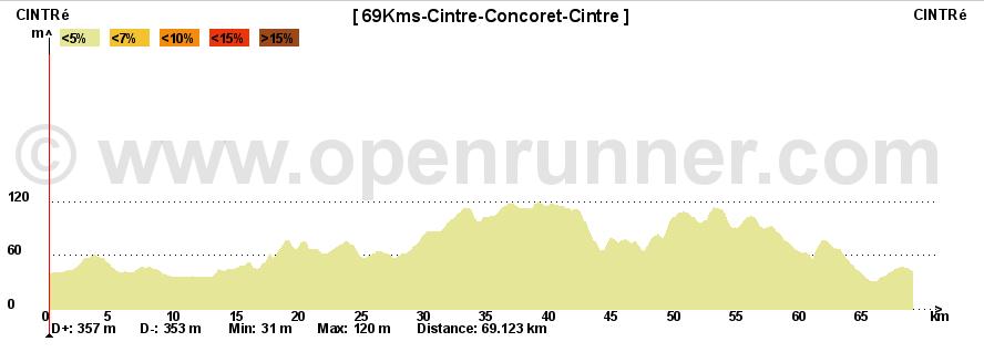 Cintre-Concoret-Cintre-Elevation