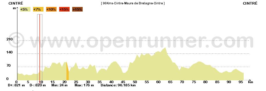 Cintre-MaureDeBretagne-Cintre-Elevation