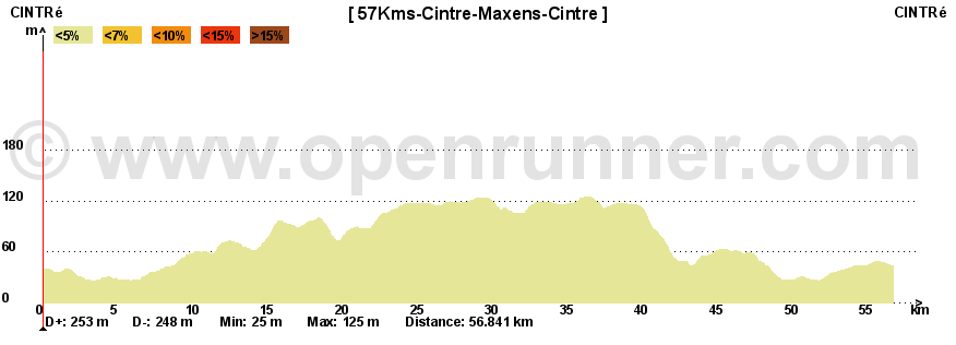 Cintre-Maxens-Cintre-Elevation