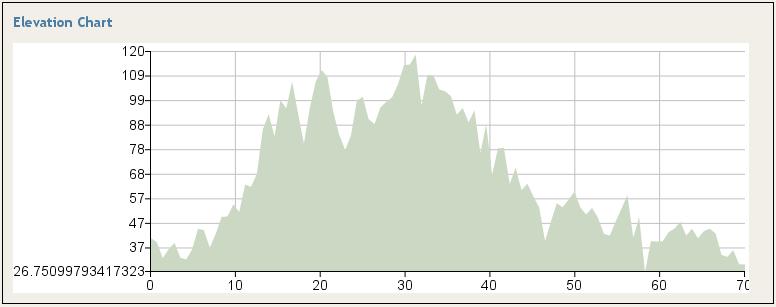 Cintre-MontreuilLeGast-Cintre-Elevation
