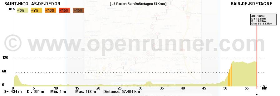 Rando-2011-4jours-J3-Redon-BainDeBretagne-Elevation