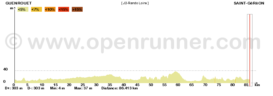 Rando-2012-Loire-J3-Elevation
