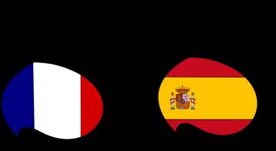Et si on allait en Espagne …